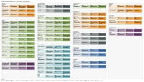 nonprofit succession planning template sample succession planning