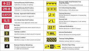 runway end identifier lights goldmethod