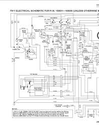 john deere f935 fuse box john deere wiring diagrams for diy car