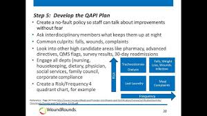 wound care plan template woundrounds webinar qapi for wound care a practical guide