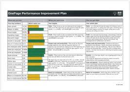 stoplight report template traffic light report template benchmarking report mckellens
