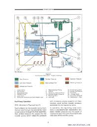ford 5600 tractor wiring diagram ford wiring diagram instructions