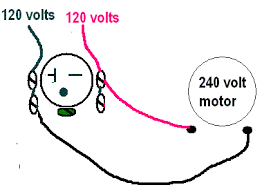 scent of a pooka 240 volt circuits