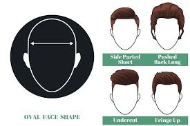 oblong face low hairline the best short hairstyles for men based on face shape the go to