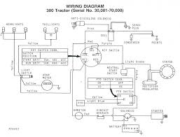 wiring diagram for john deere l130 u2013 the wiring diagram
