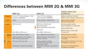 audi 2g mmi update i am audi the audi audi 2g mmi vs audi 3g mmi