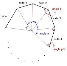 How Many Interior Angles Does A Pentagon Have What Is The Formula To Find The Number Of Sides In A Polygon Using