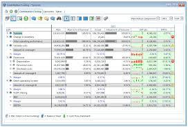 investment accounting u2014 lucanet uk