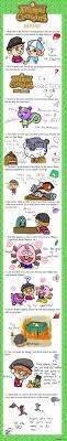 Animal Crossing Memes - animal crossing favourites by mitziluvsbobxox on deviantart