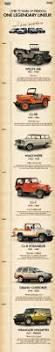 Jeep Scrambler For Sale Canada Más De 25 Ideas Increíbles Sobre Jeep Scrambler For Sale En