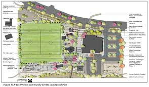 parks recreation and open space capital projects