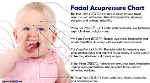 Cure For Night Blindness Acupressure For Eyes 17 Acupressure Points To Improve Eyesight Now