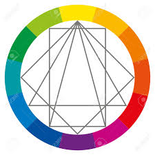 color wheel showing complementary colors that are used in art
