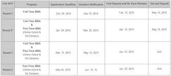 what are the upcoming full time mba deadlines for the class of
