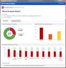 Sans 20 Critical Controls Spreadsheet Corey Bodzin U2013 Network Security Blog Qualys Inc