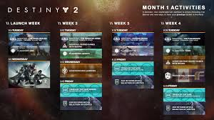 destiny 2 calendar shows upcoming events including xur and