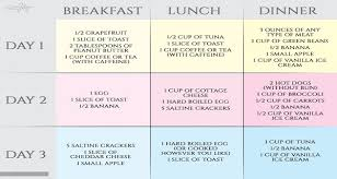 eating plan for quick weight loss lose weight fast