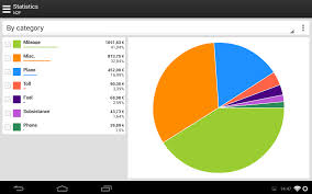 Expense Report Icon by N2f Expense Report And Mileage Android Apps On Google Play