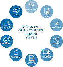construction bid software the ten elements of a complete bidding system