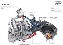 audi quattro s1 engine audi s1 engine audi engine problems and solutions