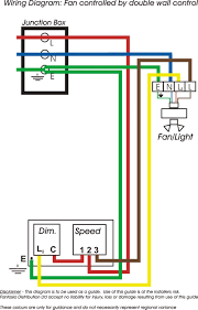 colours of wires wiring diagram components