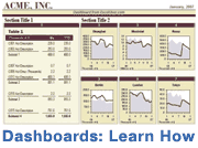 Financial Modeling Excel Templates Financial Modeling Spreadsheets Templates Functions And Books