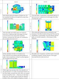Multiplex Definition Spatial Analysis Of Various Multiplex Cinema Types Sciencedirect