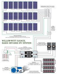diy solar panel system wiring diagram sesapro com inside power