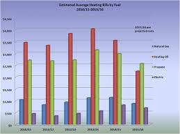 average utilities cost for 1 bedroom apartment average utilities cost for 1 bedroom apartment in nj www