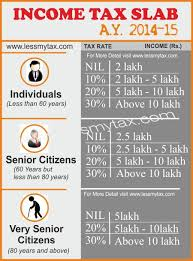 Federal Tax Table For 2014 Best 25 Income Tax Slab Rate Ideas On Pinterest What Is Cloud