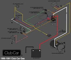 wiring diagram wiring diagram for 1999 club car golf cart gas 84