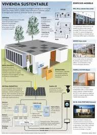 Sustainable House Plans Clean Technologies For Cooling And Heating Your Home Outdoor Bbq