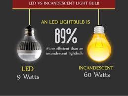 led lights vs regular lights led lights vs regular bulbs www lightneasy net