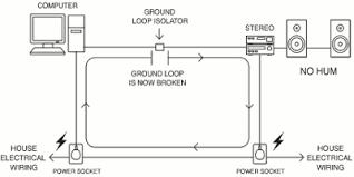 audio isolation transformers