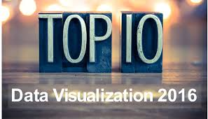 the 10 best of 2016 the 10 best data visualization articles of 2016 and why they were