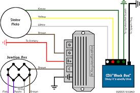 motoplat ignition wiring diagram diagram wiring diagrams for diy