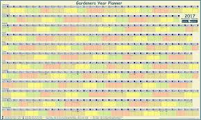 Vegetable Garden Planting Calendar by Year Planners Lunarorganics Com