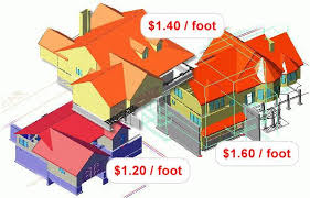 Total Square Footage Calculator Estimated Design Costs