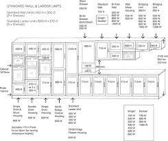 howdens kitchen cabinet sizes howdens cabinet sizes pdf farmersagentartruiz com