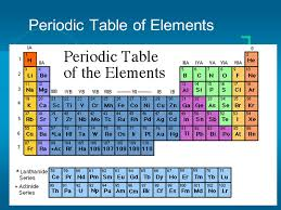 element 82 periodic table periodic table of elements ppt video online download