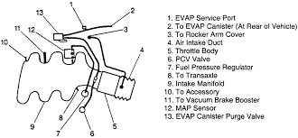What Is A Map Sensor Pontiac Grand Prix Questions Diagram For Vacuum Lines On A 1998
