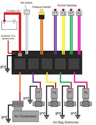 wiring diagram for harley air ride wiring diagram simonand