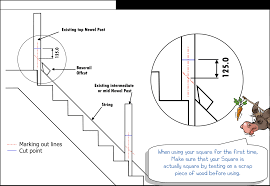Contemporary Stair Parts by How To Fit Immix Glass Panels On Stairs Post To Post