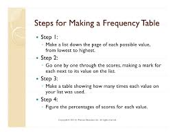 How To Do A Frequency Table Aron Chpt 1 Ed 1