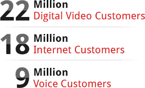 comcast in michigan xfinity cable tv u0026 internet cabletv com