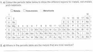 Periodic Table Metalloids Lesson 5 The Periodic Table Willowwood Lessons
