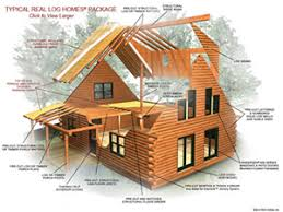 house plans log cabin real log homes log home plans log cabin kits