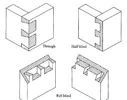 Wood Joints Diagrams by Carcase Construction Finewoodworking