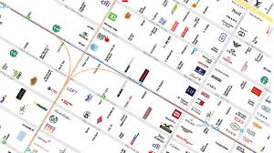 Map Of Ny City New York Shopping Map New York Map