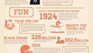 infographic talking turkey happy thanksgiving michael